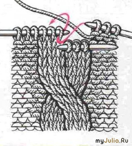 вязание кос спицами схема только у нас